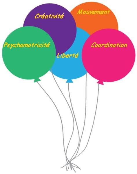 Psychomot-ballons